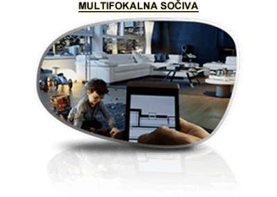 Multifokalna sočiva Rodenstock Optika Lukić